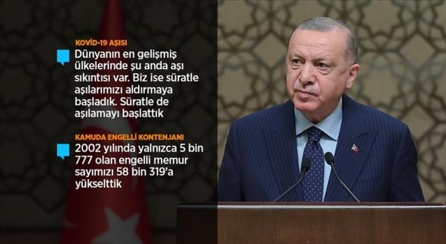 Cumhurbaşkanı Erdoğan: Kovid19 salgınında süreci en az sıkıntıyla geride bırakmayı başardık