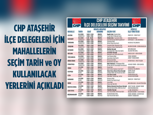 CHP Ataşehir İlçe Delegeleri Seçimi ile İlgili Mahallelerin Kongre Tarih ve Yerlerini Açıkladı