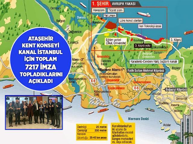 Ataşehir Kent Konseyi Kanal İstanbul İçin 7217 İtiraz Dilekçesi Topladı