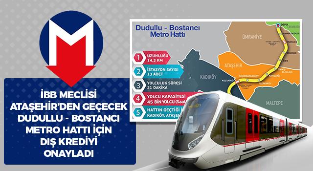 İBB Meclisi, Ataşehir'den geçen Dudullu-Bostancı Metro Hattı Kredisini Onayladı