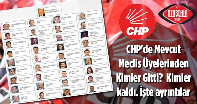 CHP'de Mevcut Meclis Üyelerinden Kimler Gitti? Kimler kaldı...