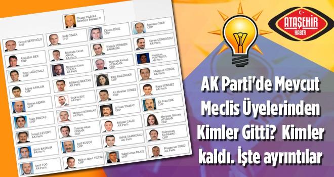 AK Parti'de Mevcut Meclis Üyelerinden Kimler Gitti? Kimler kaldı...