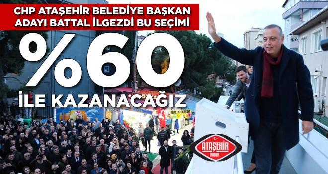 İlgezdi, Ataşehir'de Yüzde 60 Oy Fark ile Seçimi Kazanacağız