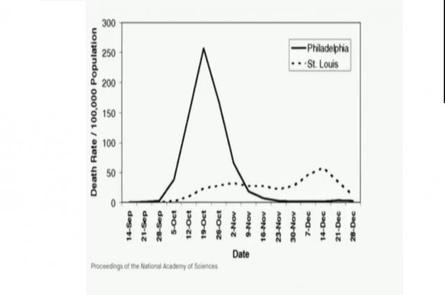 İspanyol gribi pandemisi: Tarih ve tekerrür?